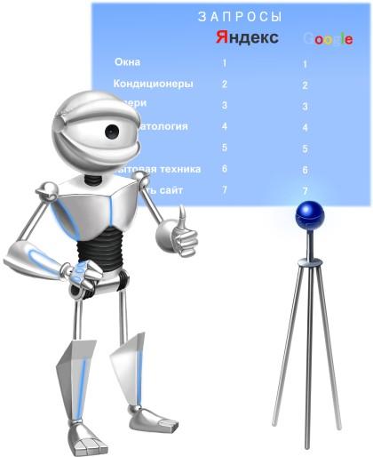 robot proverki zaprosov v PS 2